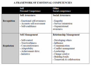 Emotional_Intelligence_Graphic
