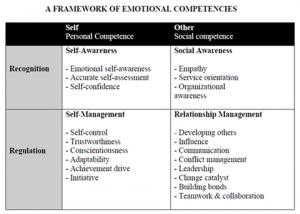 Emotional_Intelligence_Graphic