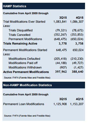 3-24 HAMP graph