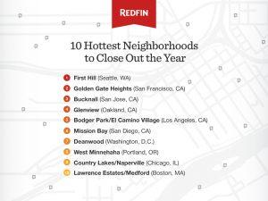 Redfin-HottestNeighborhoods2017-1280x960-3